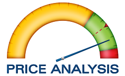 Image result for price analysis
